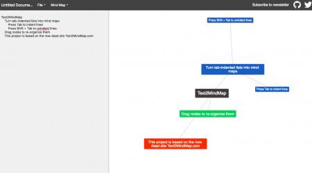 Text2MindMap: strumento per creare senza difficoltà delle mappe concettuali