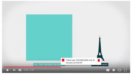 Bookmark It: un add-on per creare 'segnalibri' sui videoclip
