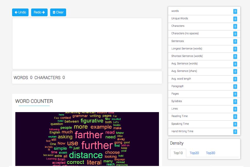 WordCounter online: molto più che un contatore di parole