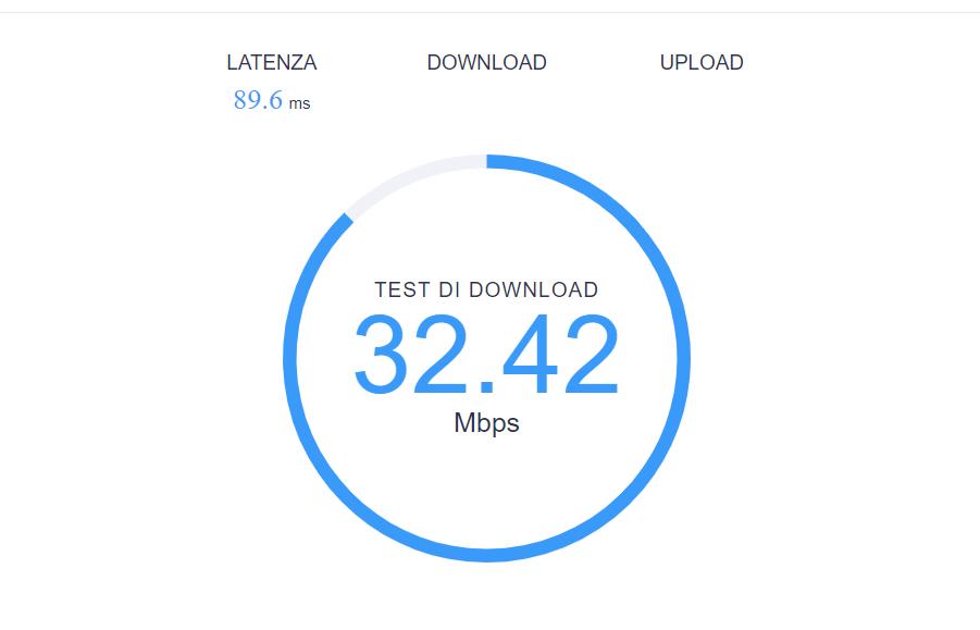 Velocità di connessione a Internet: come testarla al meglio